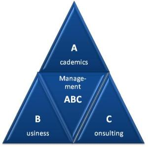 Management ABC