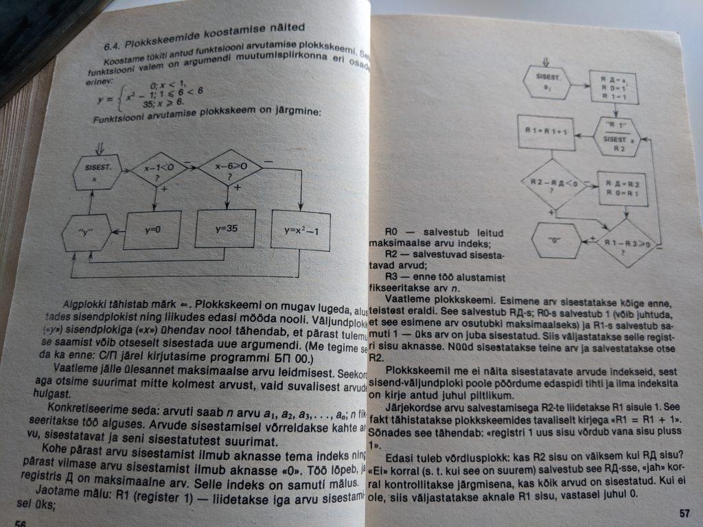 Gennadi Slavin 1988 Programmeerimie Programmeeritaval Mikrokalkulaatoril Elektroonika B3-34 lk 57